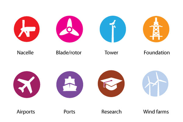 Southeast Wind Energy Supply Map icons